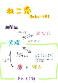 ねこ恋🐾Neko-KOI