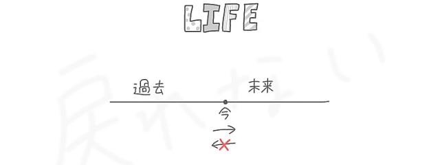 桜 牡丹餅 *❀٭さんの壁紙画像